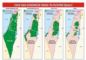 İsrail'in Fİlistin İşgali