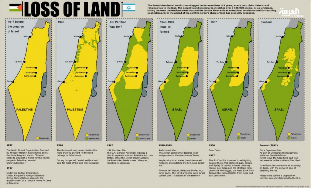 palestinian-loss-of-land-1946-2012_big
